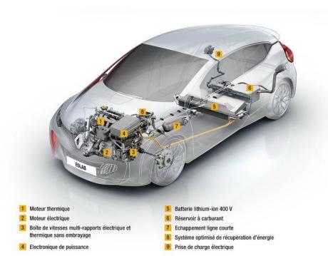 offensive de renault sur l 39 hybride rechargeable essence l 39 argus. Black Bedroom Furniture Sets. Home Design Ideas