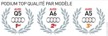 Audi champion de la qualité de construction
