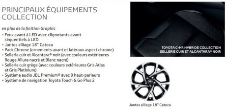 Equipement toyota chr collection