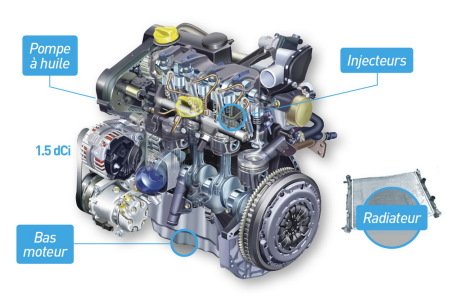 Support moteur-Bielle inférieur de moteur RENAULT MEGANE 2-SCENIC 2/_MOTEUR 2.0 i