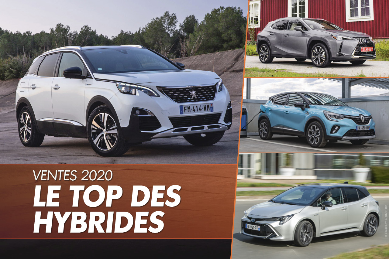 En images. Les hybrides les plus vendus en France au 1er semestre 2020