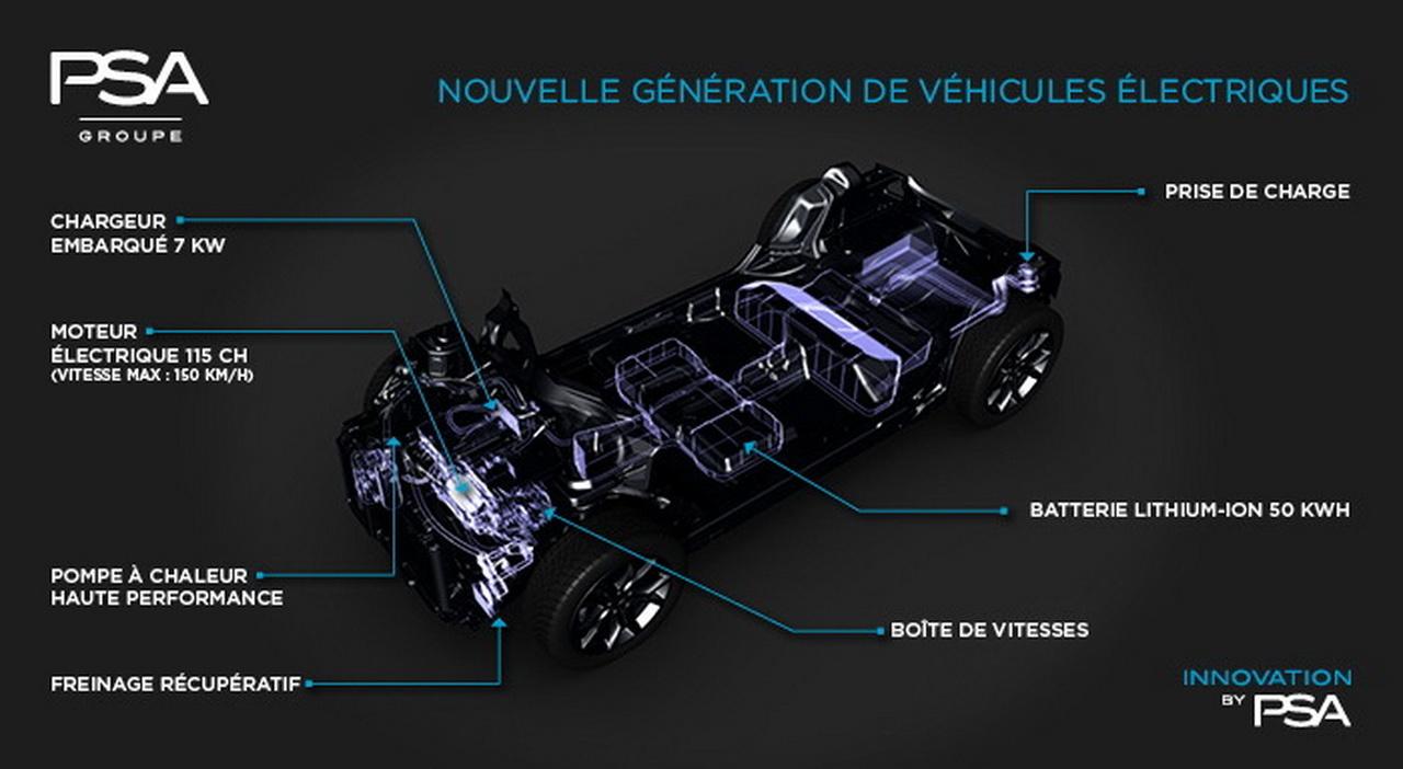 RMC votre auto, la zoe ZE50 avec Eric Feunteun en invité Viewer-bev-description-fr-700x384-4-redimensionner