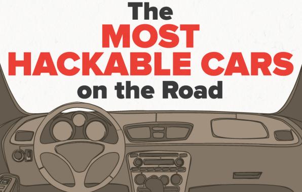 Les voitures connect�es sont expos�es � plusieurs menaces informatiques.