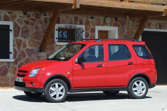 2003 suzuki ignis ddis related infomation specifications. Black Bedroom Furniture Sets. Home Design Ideas